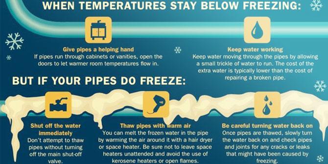 Plumbing Calgary Prevention