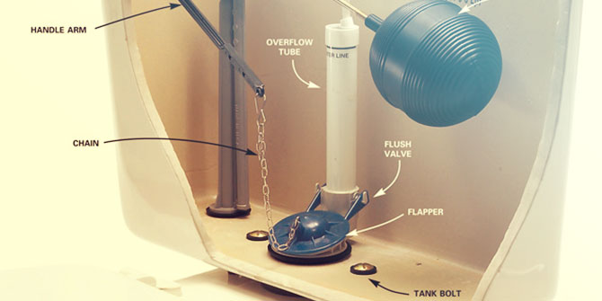 Toilet Pressure