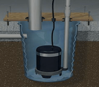 Sump-Pumps-Calgary_